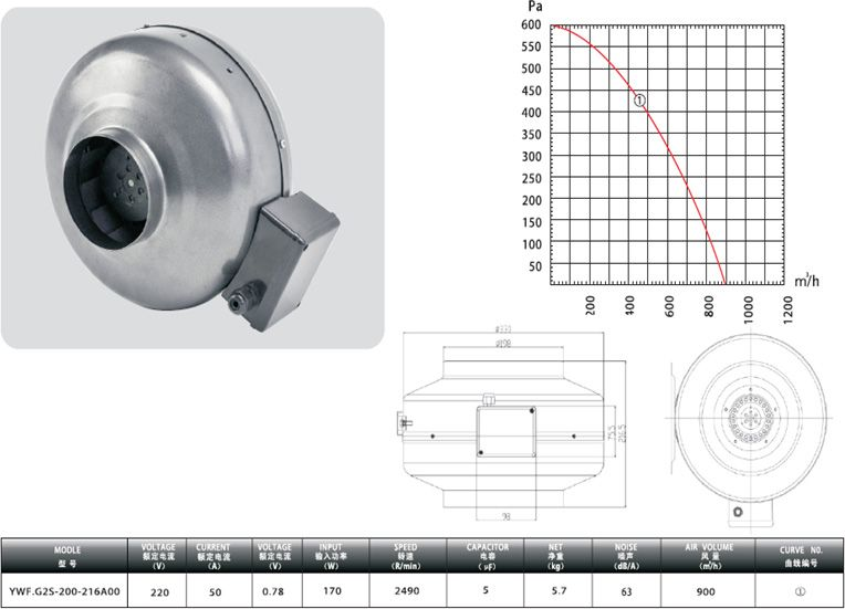 G2S-200 IN-Line Centrifugal Fan